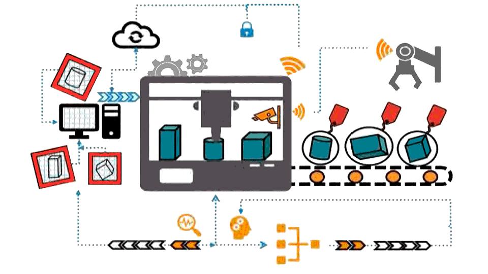Fabricación Aditiva: Industrialización del proceso de fabricación