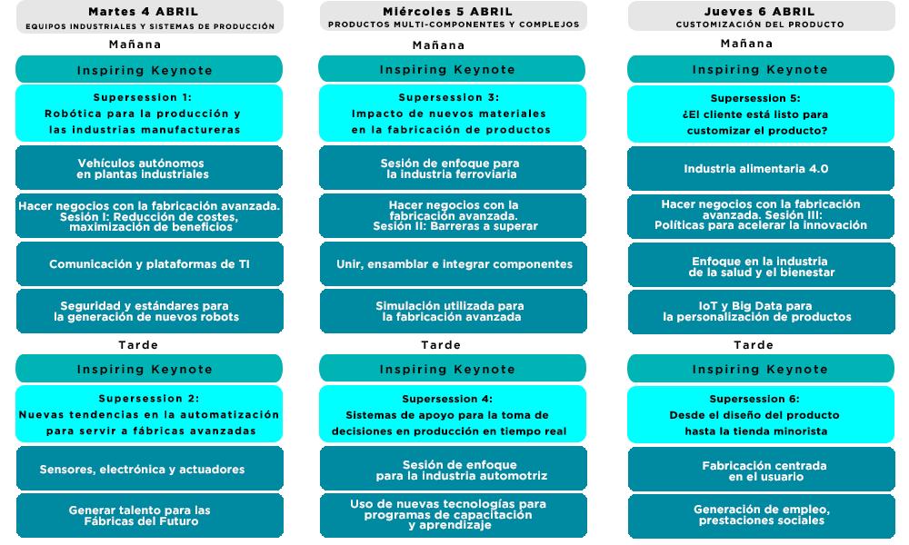 advanced_factories_by_biemh_congress_program_barcelona