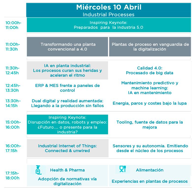 Agenda Miércoles 10