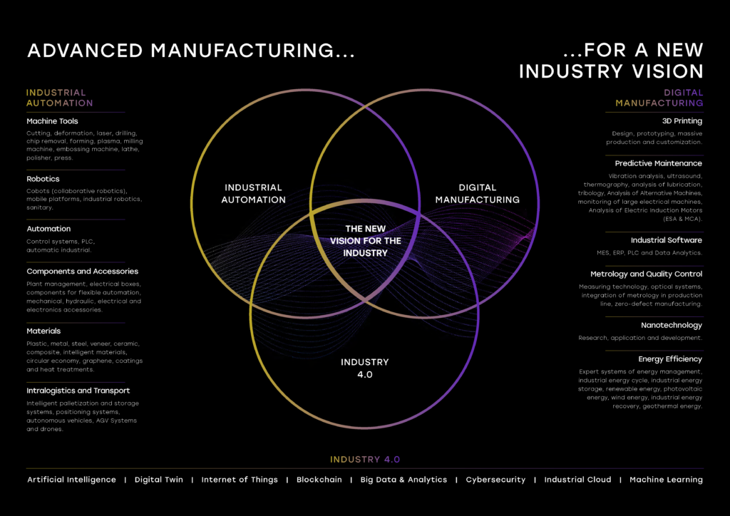 Advanced Manufacturing for a new Industry Vision